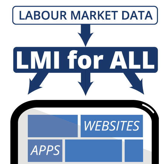 LMI-web-images_labourmarketdata